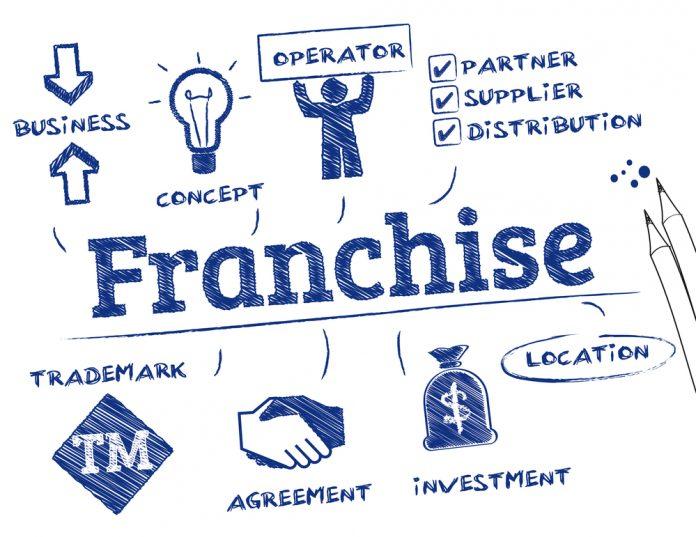 Pengertian Franchise (Waralaba) dan Hak Menggunakan Merk Dagang